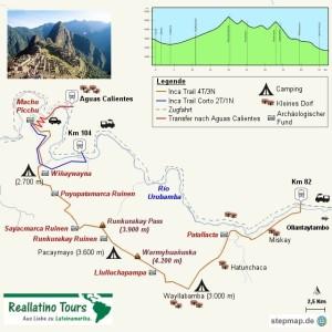 Und so verläuft der Inka Trail...